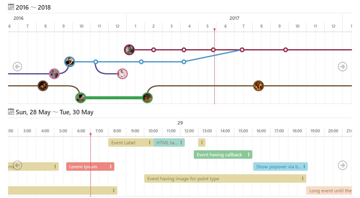 jQuery.Timeline Image