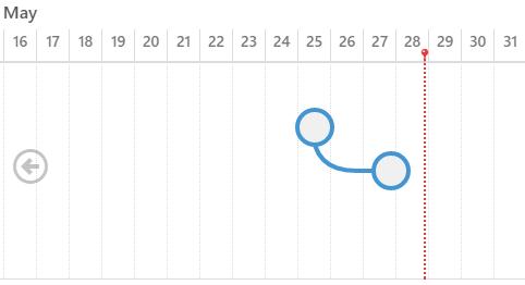 Curve connection